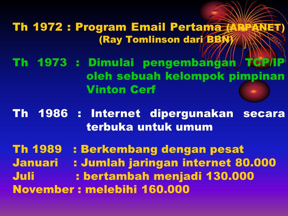 Th 1972 : Program Email Pertama (ARPANET) (Ray Tomlinson dari BBN) Th 1973 : Dimulai pengembangan TCP/IP oleh sebuah kelompok pimpinan Vinton Cerf Th 1986 : Internet dipergunakan secara terbuka untuk umum Th 1989 : Berkembang dengan pesat Januari : Jumlah jaringan internet 80.000 Juli : bertambah menjadi 130.000 November : melebihi 160.000