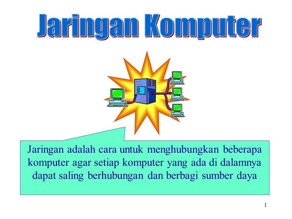 1 Jaringan adalah cara untuk menghubungkan beberapa komputer agar setiap komputer yang ada di dalamnya dapat saling berhubungan dan berbagi sumber day