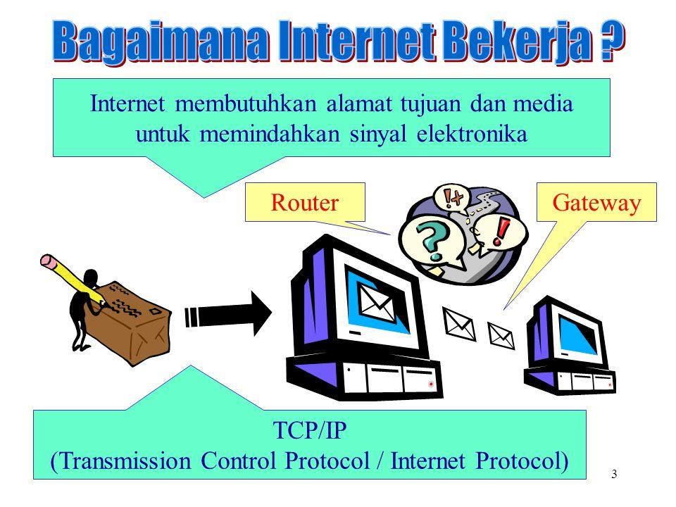 3 Internet membutuhkan alamat tujuan dan media untuk memindahkan sinyal elektronika TCP/IP (Transmission Control Protocol / Internet Protocol) RouterG