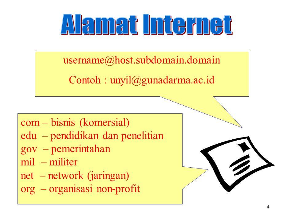 4 username@host.subdomain.domain Contoh : unyil@gunadarma.ac.id com – bisnis (komersial) edu – pendidikan dan penelitian gov – pemerintahan mil – mili