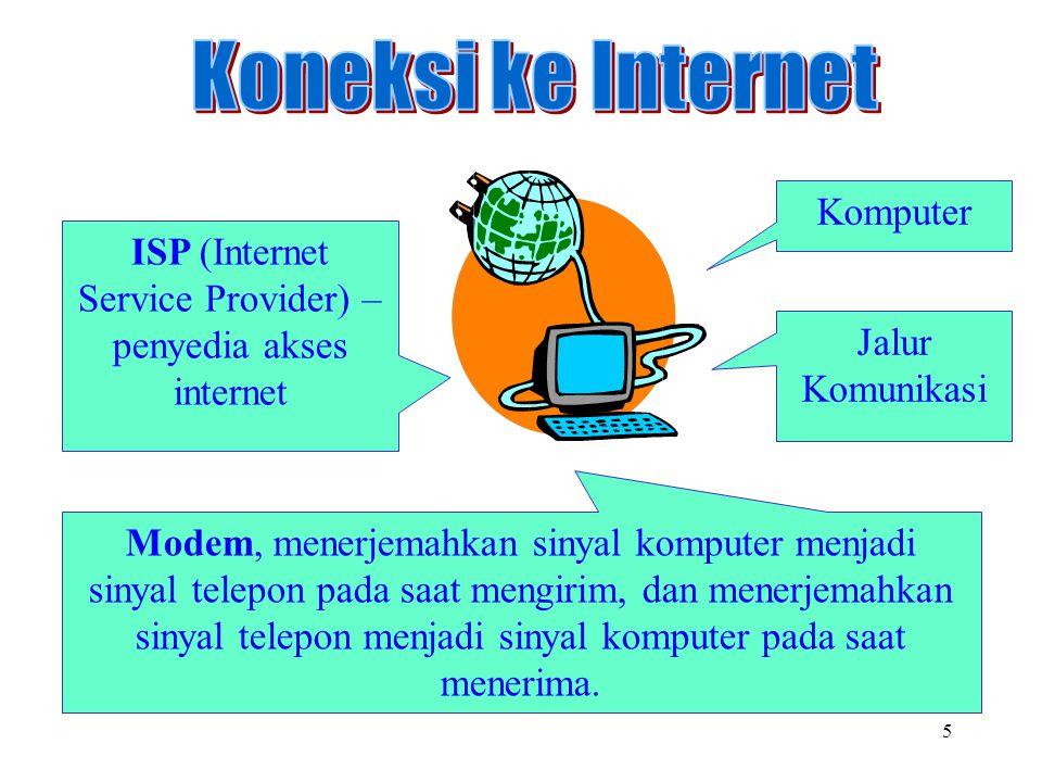 5 Modem, menerjemahkan sinyal komputer menjadi sinyal telepon pada saat mengirim, dan menerjemahkan sinyal telepon menjadi sinyal komputer pada saat m