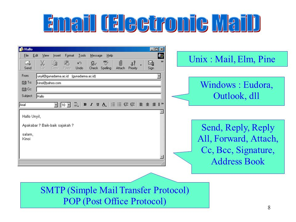 8 Windows : Eudora, Outlook, dll Send, Reply, Reply All, Forward, Attach, Cc, Bcc, Signature, Address Book Unix : Mail, Elm, Pine SMTP (Simple Mail Transfer Protocol) POP (Post Office Protocol)