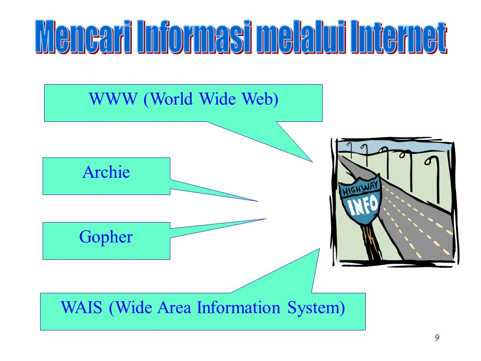 9 Archie Gopher WAIS (Wide Area Information System) WWW (World Wide Web)