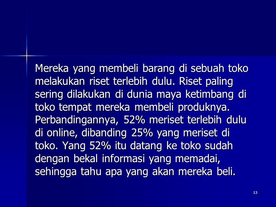 Toko Online VS Toko Offline? Apakah Toko Online selalu berlawanan (versus) dengan Toko Offline? Hasil Riset Nielsen Online : 80% pembeli membeli di To