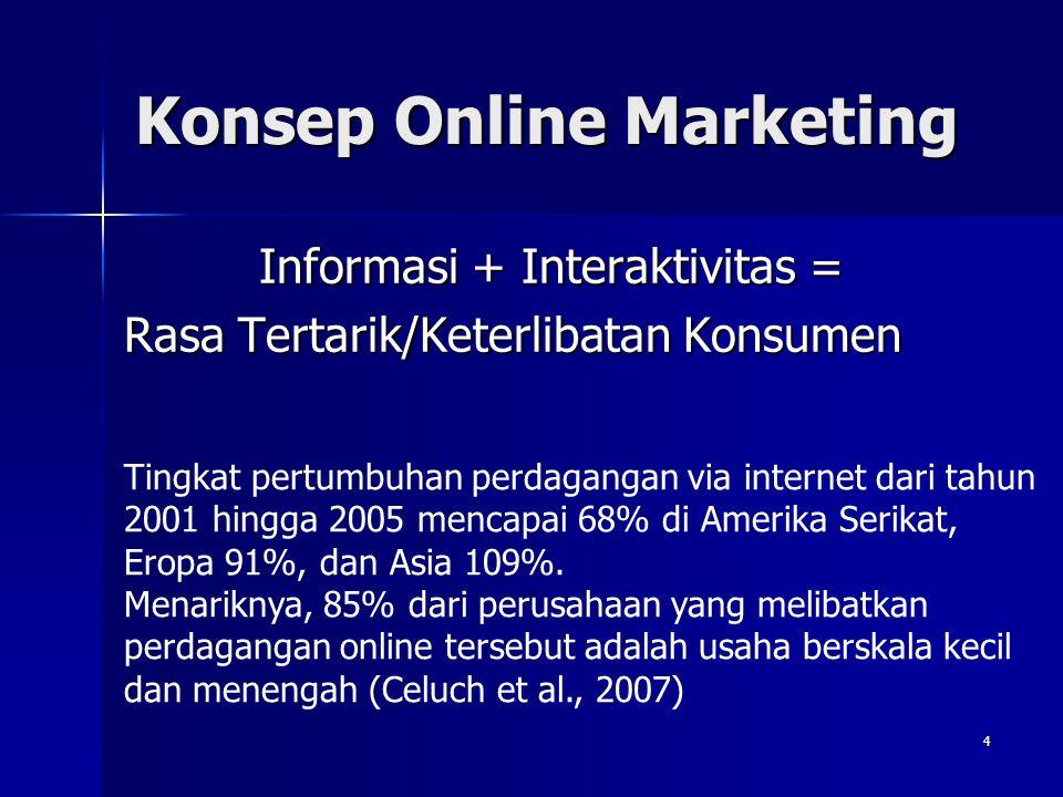3 Online Marketing Online Marketing merupakan hasil dari kemajuan teknologi informasi yang diterapkan dalam manajemen pemasaran untuk meningkatkan efi