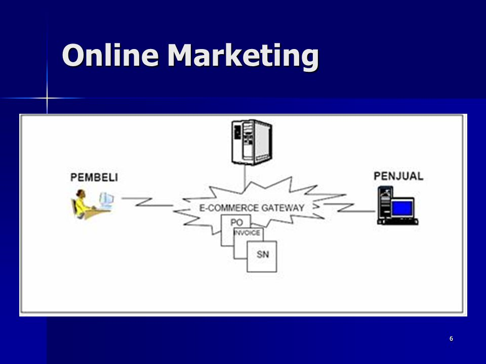 5 Offline Marketing