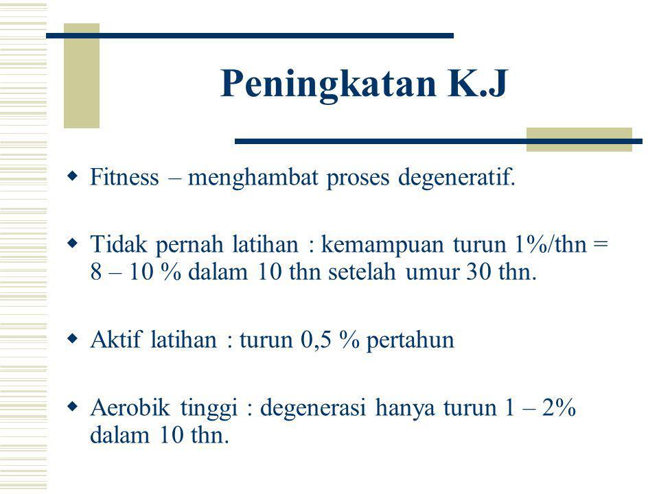 Peningkatan K.J  Fitness – menghambat proses degeneratif.  Tidak pernah latihan : kemampuan turun 1%/thn = 8 – 10 % dalam 10 thn setelah umur 30 thn