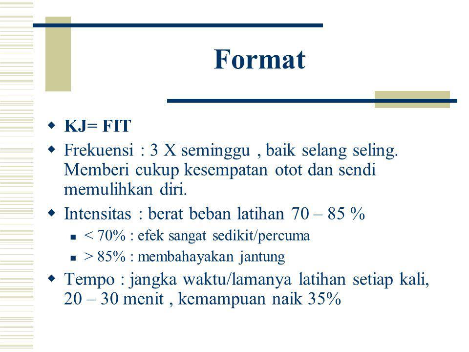 Format  KJ= FIT  Frekuensi : 3 X seminggu, baik selang seling. Memberi cukup kesempatan otot dan sendi memulihkan diri.  Intensitas : berat beban l