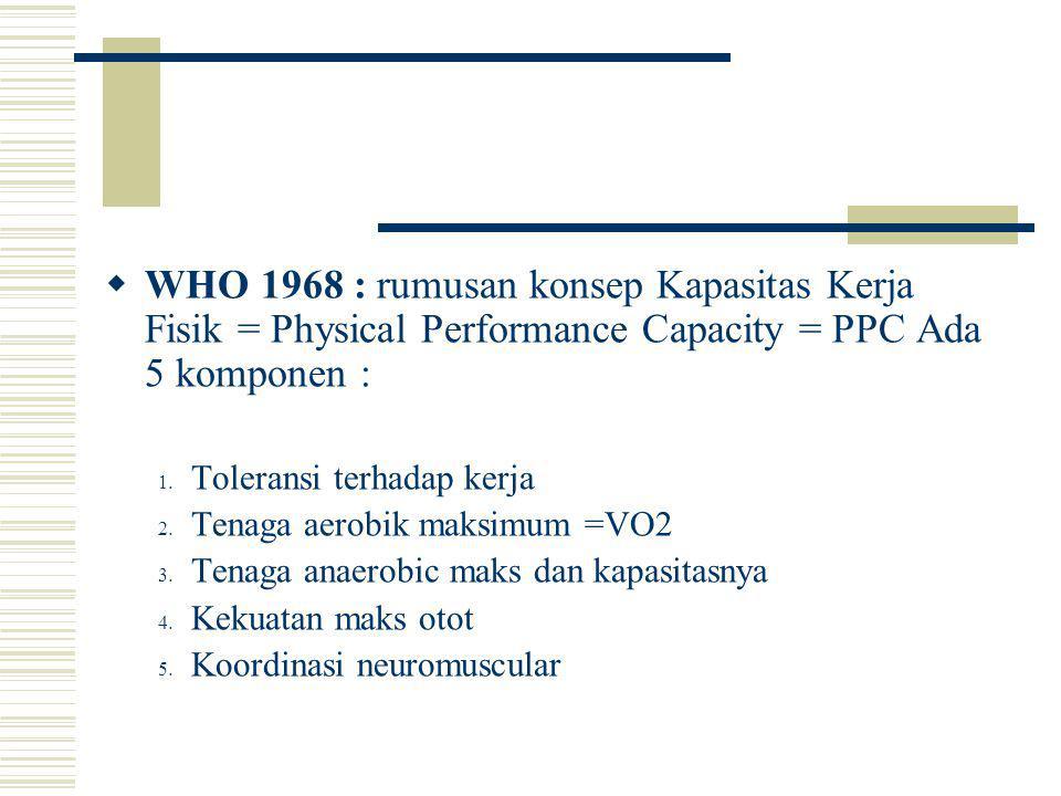  WHO 1968 : rumusan konsep Kapasitas Kerja Fisik = Physical Performance Capacity = PPC Ada 5 komponen : 1. Toleransi terhadap kerja 2. Tenaga aerobik
