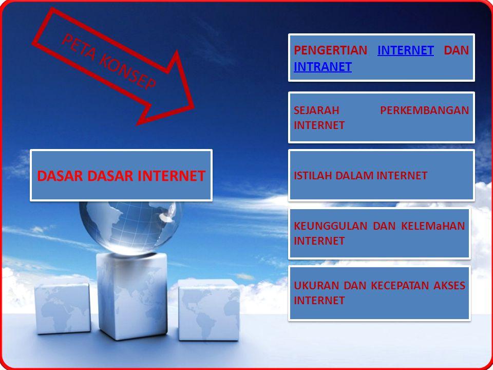PENGERTIAN INTERNET DAN INTRANET PENGERTIAN INTERNET DAN INTRANET SEJARAH PERKEMBANGAN INTERNET ISTILAH DALAM INTERNET KEUNGGULAN DAN KELEMaHAN INTERNET UKURAN DAN KECEPATAN AKSES INTERNET DASAR DASAR INTERNET PETA KONSEP