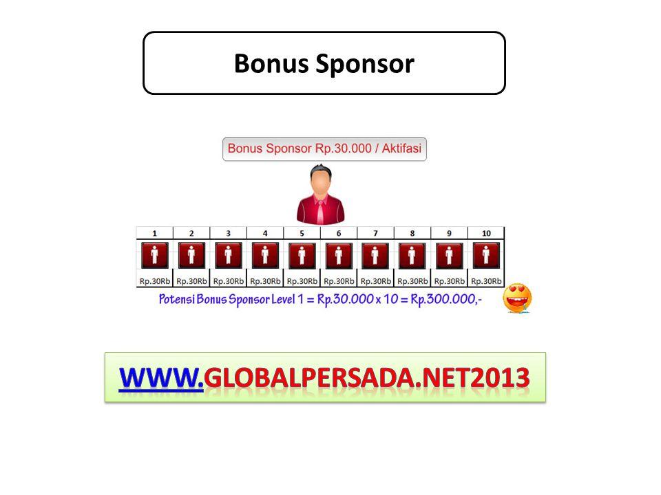 Bonus Powerline Keterangan Yang istimewa pada Sistem TelkomselHemat.Com adalah powerline dan matching bonus.