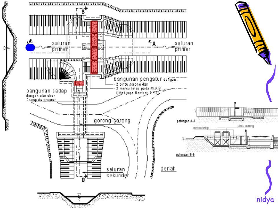 Bangunan Pengatur Bangunan pengatur akan mengatur muka air saluran di tempat-tempat di mana terletak bangunan sadap dan bagi, khususnya di saluran-saluran yang kehilangan tinggi energinya harus kecil.