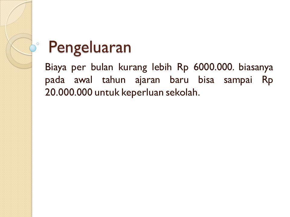 Keberadaan ADDA Kasih Alamat: Jl Karang Ampel RT03/04 No.