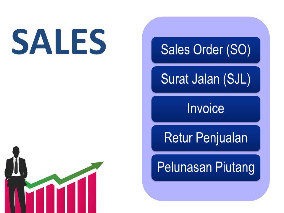  Adjustment  Transfer Barang  Transfer Gudang  Cek Stock  Stock Opname  Penyesuaian Stock  Set Harga Jual