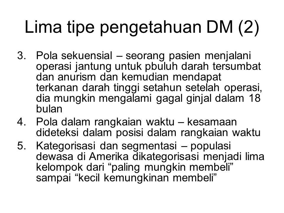 Lima tipe pengetahuan DM (2) 3.Pola sekuensial – seorang pasien menjalani operasi jantung untuk pbuluh darah tersumbat dan anurism dan kemudian mendap