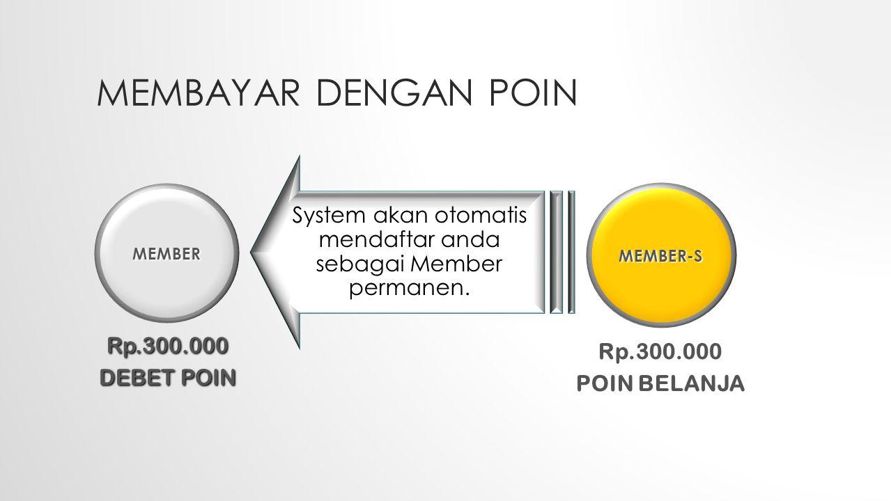 MEMBAYAR DENGAN POIN MEMBER-S MEMBER Rp.300.000 DEBET POIN System akan otomatis mendaftar anda sebagai Member permanen.