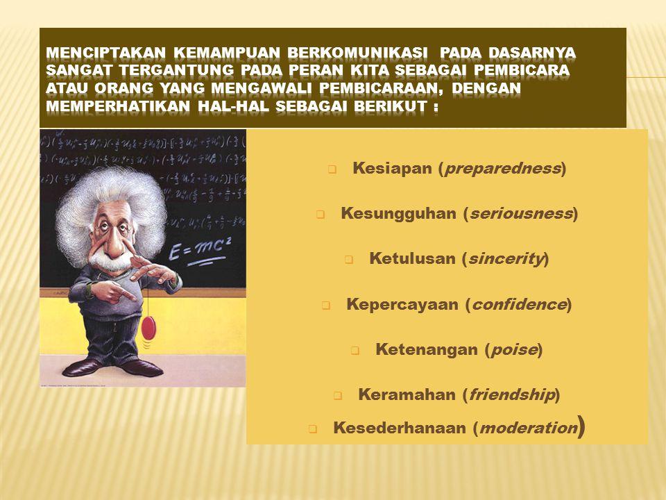  Kesiapan (preparedness)  Kesungguhan (seriousness)  Ketulusan (sincerity)  Kepercayaan (confidence)  Ketenangan (poise)  Keramahan (friendship)