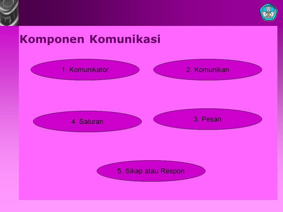 Komponen Komunikasi 1. Komunikator2. Komunikan 3. Pesan 4. Saluran 5. Sikap atau Respon
