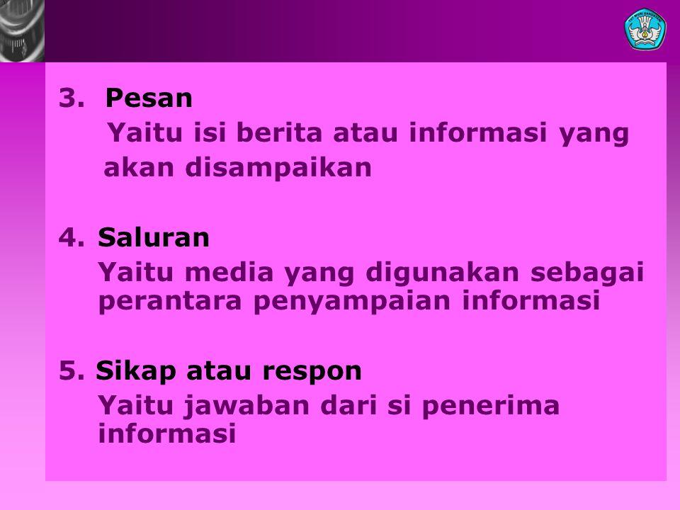 3. Pesan Yaitu isi berita atau informasi yang akan disampaikan 4.Saluran Yaitu media yang digunakan sebagai perantara penyampaian informasi 5. Sikap a