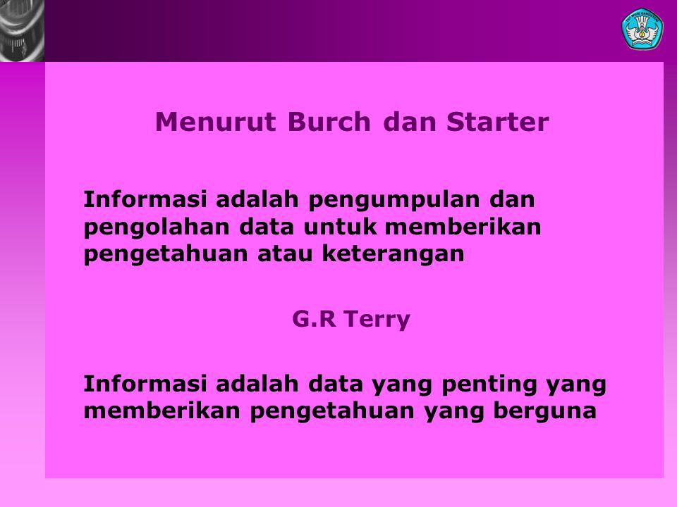 Menurut Burch dan Starter Informasi adalah pengumpulan dan pengolahan data untuk memberikan pengetahuan atau keterangan G.R Terry Informasi adalah dat