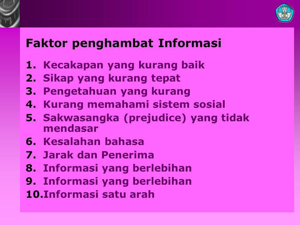 Faktor penghambat Informasi 1.Kecakapan yang kurang baik 2.Sikap yang kurang tepat 3.Pengetahuan yang kurang 4.Kurang memahami sistem sosial 5.Sakwasa