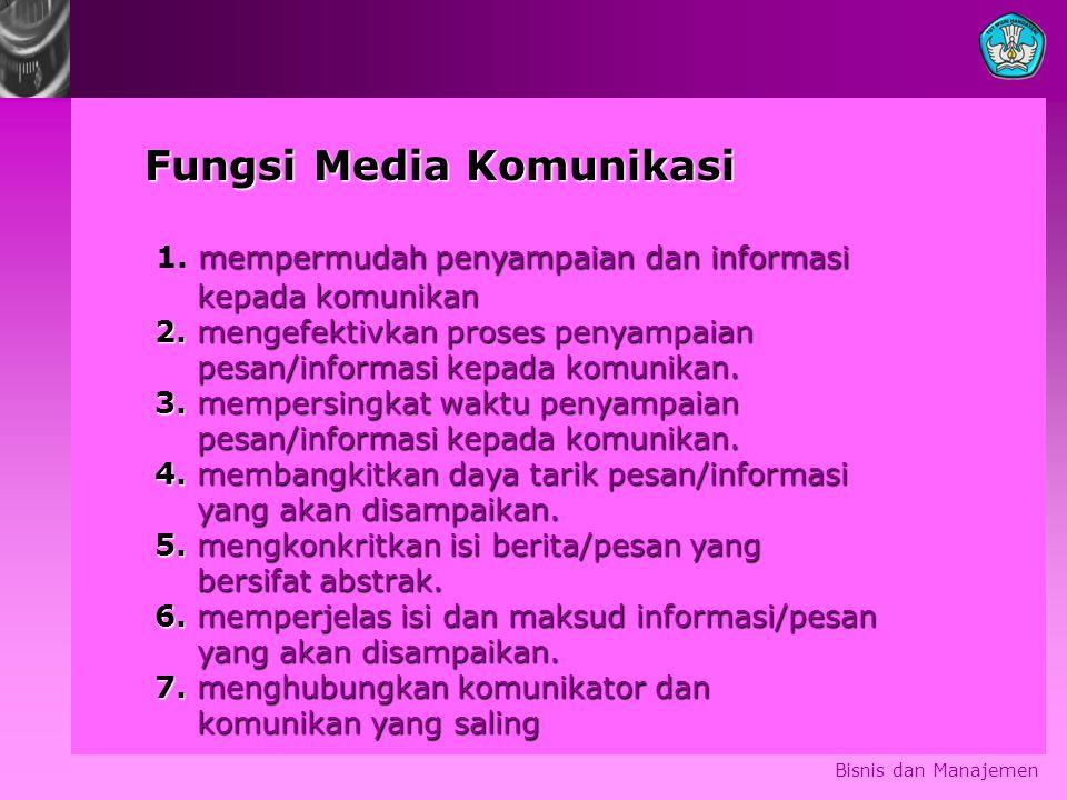 Bisnis dan Manajemen mempermudah penyampaian dan informasi 1. mempermudah penyampaian dan informasi kepada komunikan kepada komunikan 2. mengefektivka