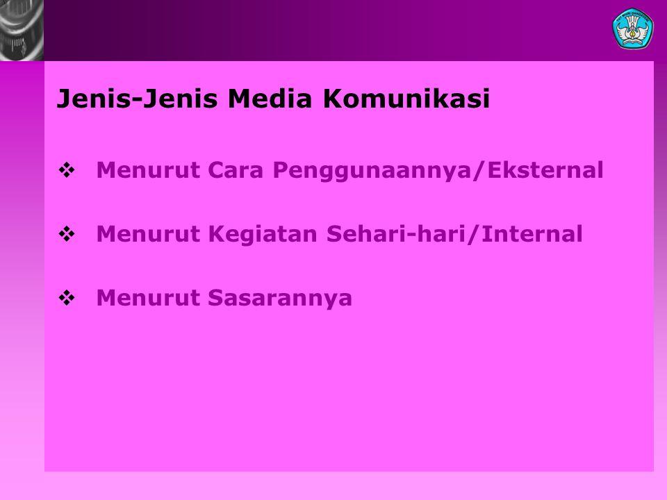 Jenis-Jenis Media Komunikasi  Menurut Cara Penggunaannya/Eksternal  Menurut Kegiatan Sehari-hari/Internal  Menurut Sasarannya