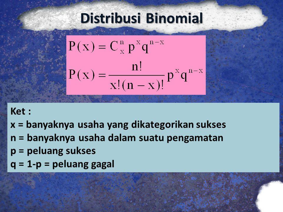 Distribusi Binomial Ket : x = banyaknya usaha yang dikategorikan sukses n = banyaknya usaha dalam suatu pengamatan p = peluang sukses q = 1-p = peluan