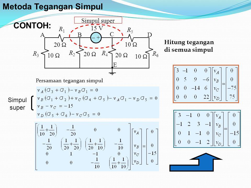 Simpul super Simpul super 10  15 V 20  10  20  10  R1R1 R2R2 R4R4 R5R5 AB C D E R6R6 R3R3  + CONTOH: Metoda Tegangan Simpul Hitung tegangan di semua simpul Persamaan tegangan simpul