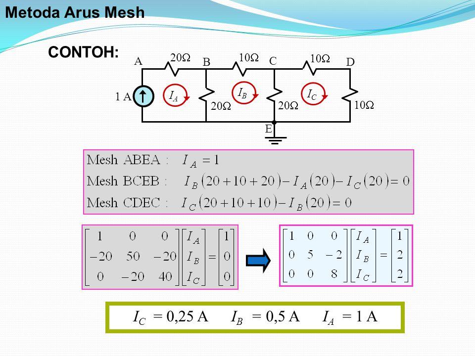 10  1 A 20  10  20  10  A B C D E IAIA IBIB ICIC I C = 0,25 A I B = 0,5 A I A = 1 A CONTOH: Metoda Arus Mesh