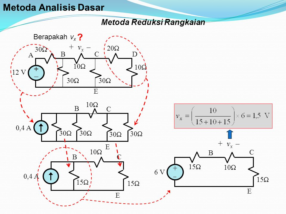 Metoda Reduksi Rangkaian ++ 12 V 30  10  30  10  20  + v x  A BC D E 10  30  0,4 A 30  B C E 10  0,4 A 15  BC E 6 V 10  15  ++ + v x  E C B Metoda Analisis Dasar .