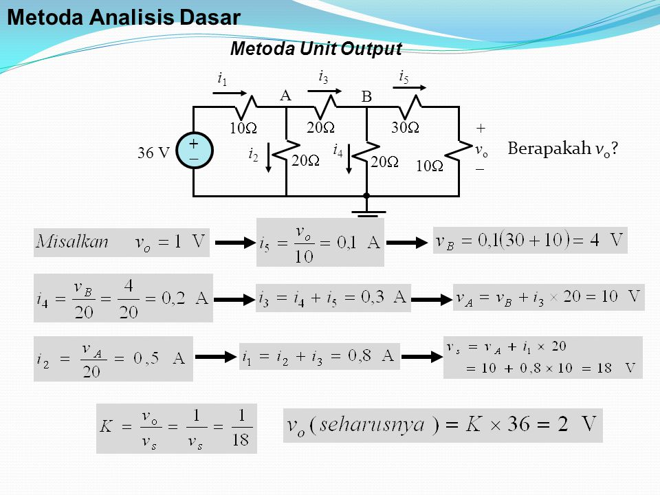 Metoda Unit Output 10  36 V ++ 20  30  20  10  20  i1i1 i3i3 i5i5 i2i2 i4i4 +vo+vo A B Metoda Analisis Dasar Berapakah v o ?
