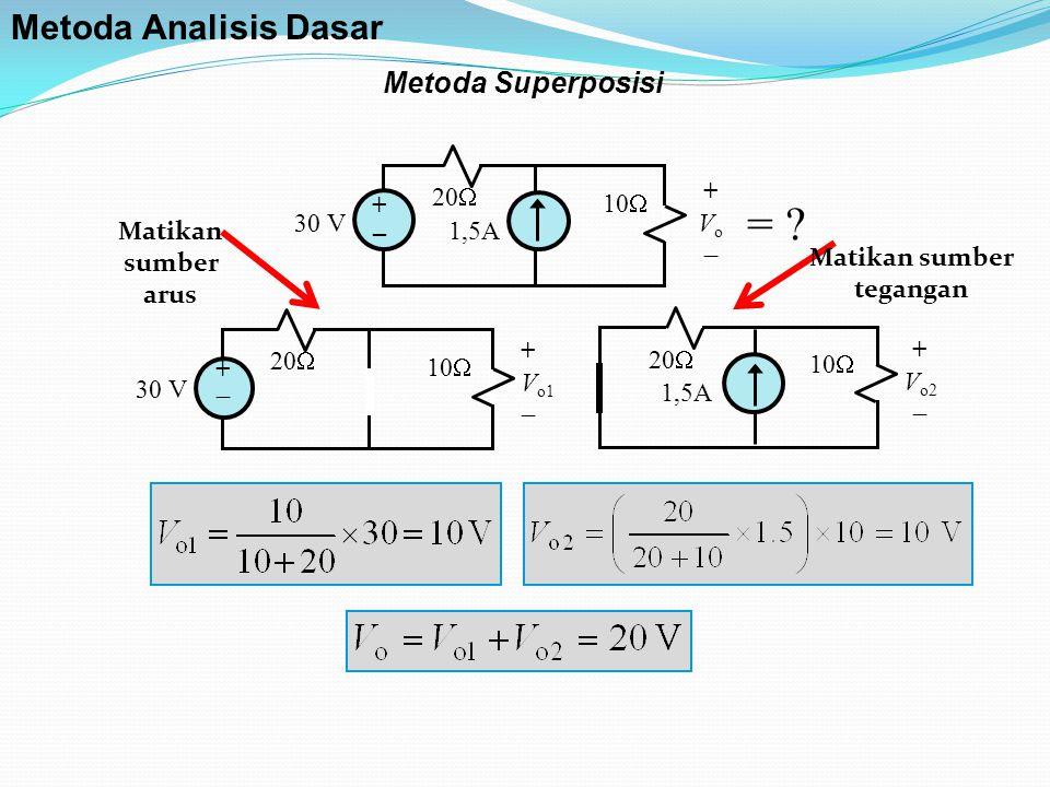 Metoda Superposisi 30 V +  +  20  10  + V o1  1,5A 20  + V o2  10  30 V + _ 1,5A 20  10  +Vo+Vo = ? Matikan sumber tegangan Matikan sumber