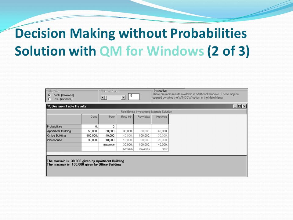 Decision Making without Probabilities Solution with QM for Windows (2 of 3)