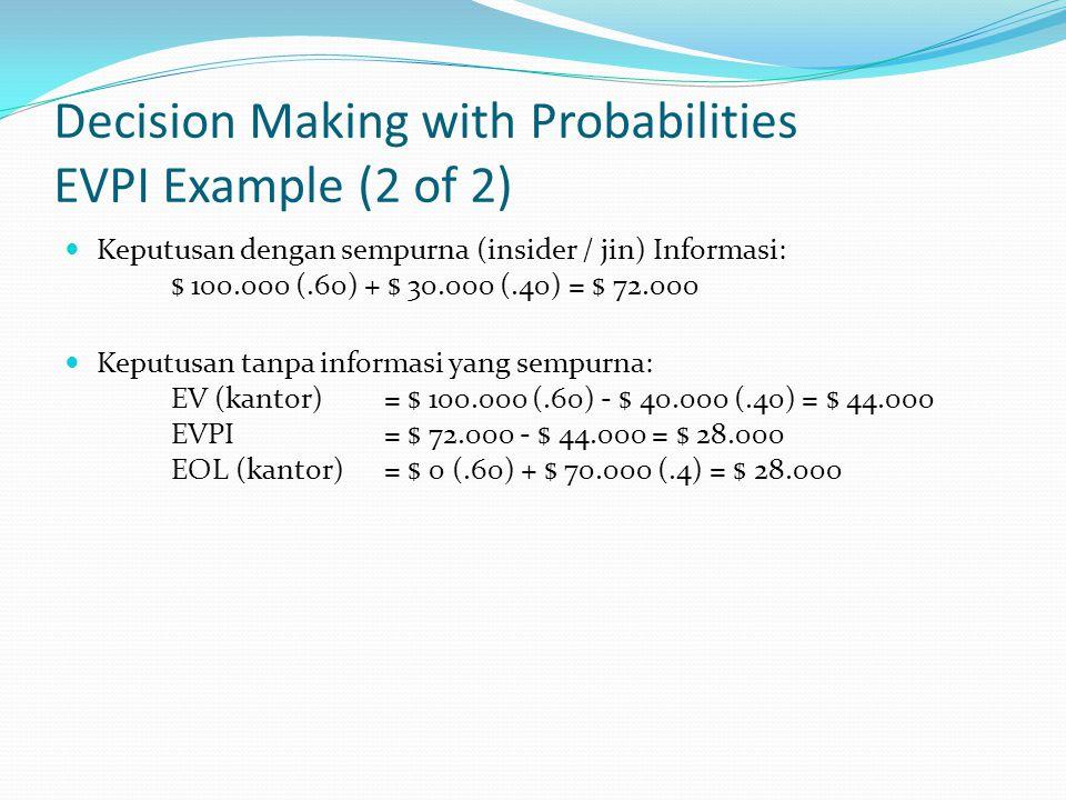 Decision Making with Probabilities EVPI Example (2 of 2) Keputusan dengan sempurna (insider / jin) Informasi: $ 100.000 (.60) + $ 30.000 (.40) = $ 72.