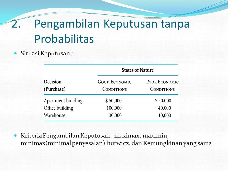 2.Pengambilan Keputusan tanpa Probabilitas Situasi Keputusan : Kriteria Pengambilan Keputusan : maximax, maximin, minimax(minimal penyesalan),hurwicz,