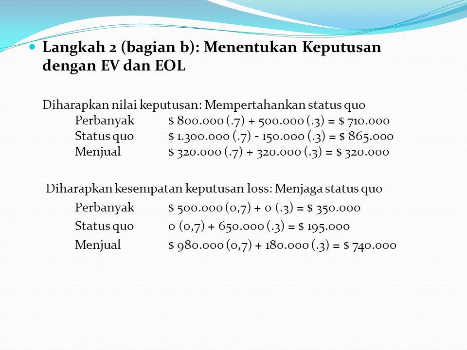 Langkah 2 (bagian b): Menentukan Keputusan dengan EV dan EOL Diharapkan nilai keputusan: Mempertahankan status quo Perbanyak $ 800.000 (.7) + 500.000