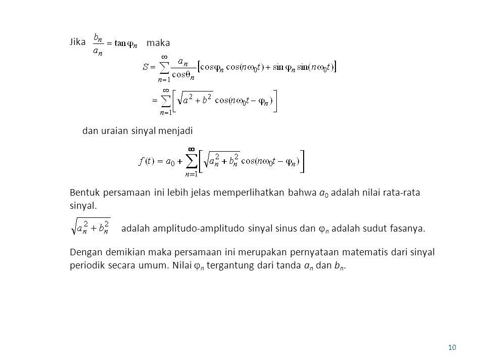 10 Jika maka dan uraian sinyal menjadi Bentuk persamaan ini lebih jelas memperlihatkan bahwa a 0 adalah nilai rata-rata sinyal. adalah amplitudo-ampli