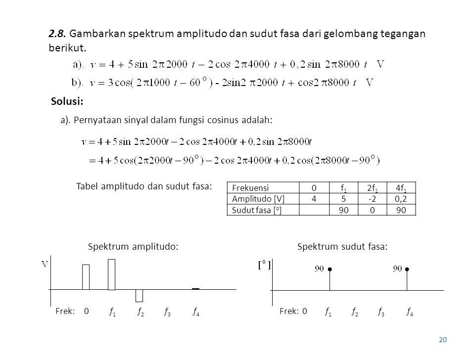 20 2.8. Gambarkan spektrum amplitudo dan sudut fasa dari gelombang tegangan berikut. Solusi: a). Pernyataan sinyal dalam fungsi cosinus adalah: Tabel