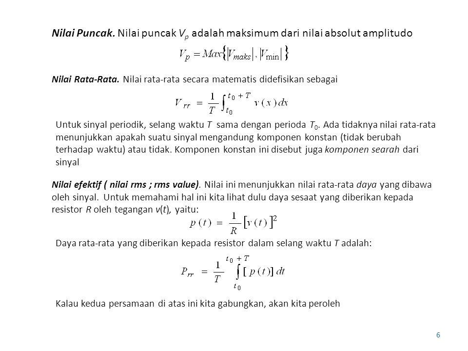 6 Nilai Puncak. Nilai puncak V p adalah maksimum dari nilai absolut amplitudo Nilai Rata-Rata. Nilai rata-rata secara matematis didefisikan sebagai Un