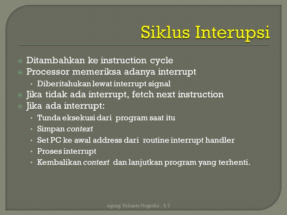 Ditambahkan ke instruction cycle  Processor memeriksa adanya interrupt Diberitahukan lewat interrupt signal  Jika tidak ada interrupt, fetch next