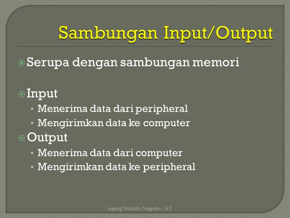  Serupa dengan sambungan memori  Input Menerima data dari peripheral Mengirimkan data ke computer  Output Menerima data dari computer Mengirimkan d