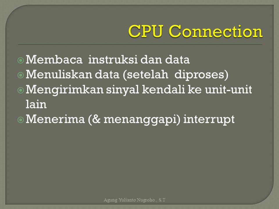  Membaca instruksi dan data  Menuliskan data (setelah diproses)  Mengirimkan sinyal kendali ke unit-unit lain  Menerima (& menanggapi) interrupt A