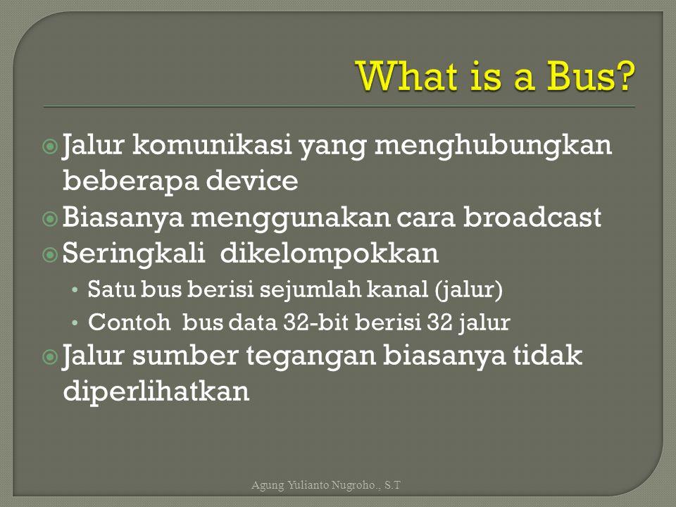  Jalur komunikasi yang menghubungkan beberapa device  Biasanya menggunakan cara broadcast  Seringkali dikelompokkan Satu bus berisi sejumlah kanal