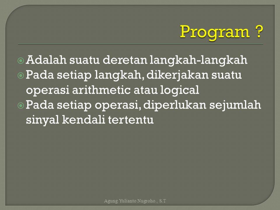  Adalah suatu deretan langkah-langkah  Pada setiap langkah, dikerjakan suatu operasi arithmetic atau logical  Pada setiap operasi, diperlukan sejum