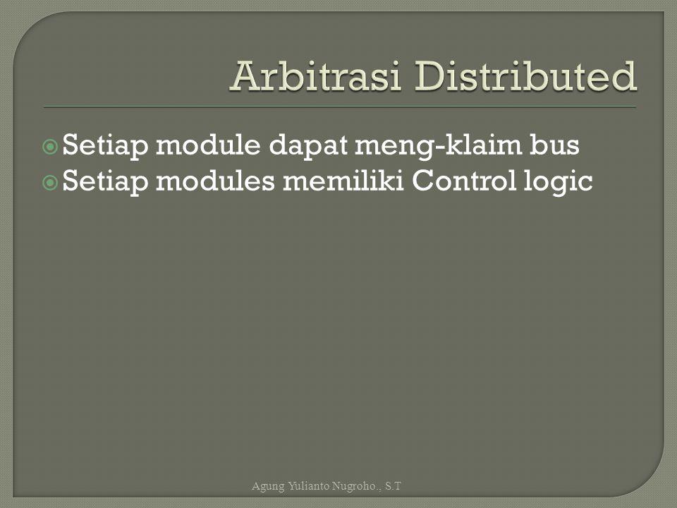  Setiap module dapat meng-klaim bus  Setiap modules memiliki Control logic Agung Yulianto Nugroho., S.T