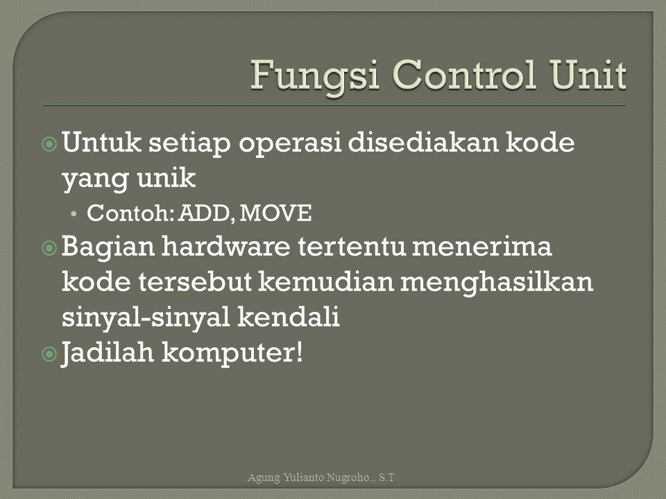  Control Unit (CU) dan Arithmetic and Logic Unit (ALU) membentuk Central Processing Unit (CPU)  Data dan instruksi harus diberikan ke sistem dan dikeluarkan dari sistem Input/output  Diperlukan tempat untuk menyimpan sementara kode instruksi dan hasil operasi.
