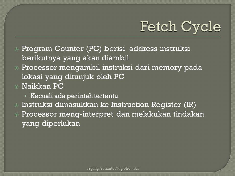  Semua unit harus tersambung  Unit yang beda memiliki sambungan yang beda Memory Input/Output CPU Agung Yulianto Nugroho., S.T