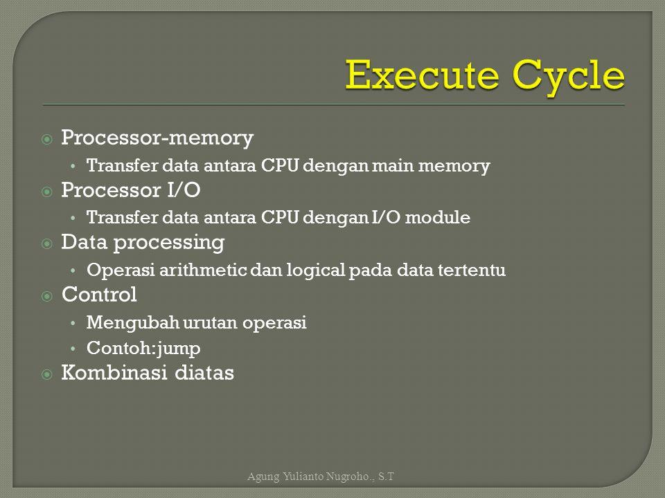  Processor-memory Transfer data antara CPU dengan main memory  Processor I/O Transfer data antara CPU dengan I/O module  Data processing Operasi ar