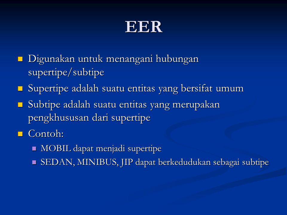 EER Digunakan untuk menangani hubungan supertipe/subtipe Digunakan untuk menangani hubungan supertipe/subtipe Supertipe adalah suatu entitas yang bers